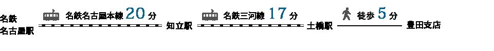 豊田支店・システム事業部 名古屋アクセス